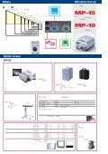 「会議を面白くするMP(マルチプロジェクタ)」 - Projektoren Datenbank - Page 5