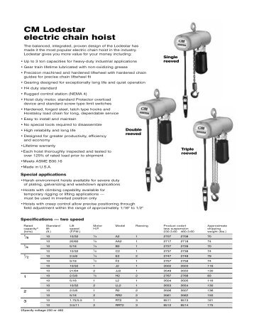 cm lodestar electric chain hoist prolight?quality\=85 wiring diagram cm lodestar hoist gandul 45 77 79 119 pocket pickle wiring diagram at nearapp.co
