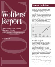 State Of The Industry - Wohlers Associates, Inc.