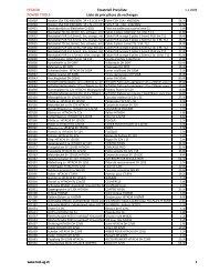 HITACHI POWER TOOLS Ersatzteil Preisliste Liste de prix ... - Promac