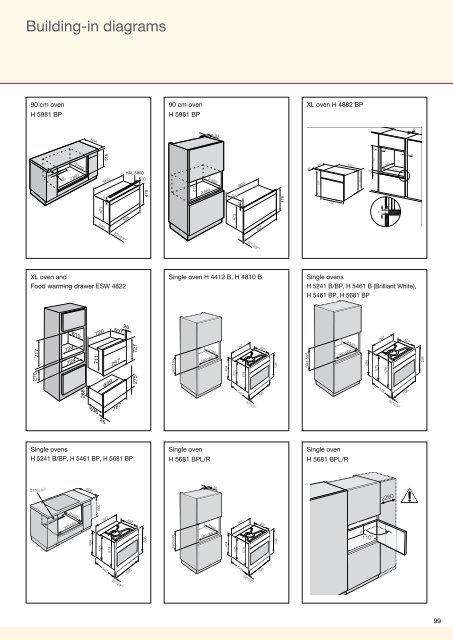 Miele Technical Diagrams - Euro Appliances on