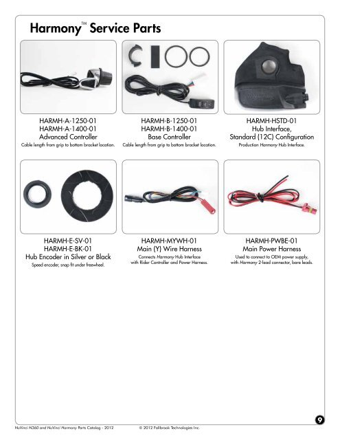 Harmony Wire Harness - Wiring Diagrams on