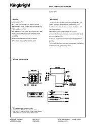 28mm x 28mm LED CLUSTER Description Features Package ...