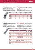 Tuburi din PVC - PROMOD - Page 4
