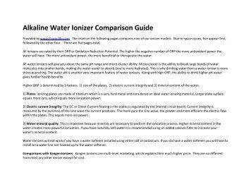 Alkaline Water Ionizer Comparison Guide - Promolife