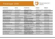 Unternehmen Internet Produktname Designer Kategorie