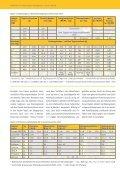 Sojaschrot in der Ferkelfütterung - ProteinMarkt - Seite 2