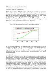 Hitzestress – ein Leistungskiller für die Milch Prof. Dr ... - ProteinMarkt