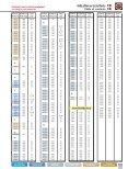 Kantenprofile - Protektor - Seite 5