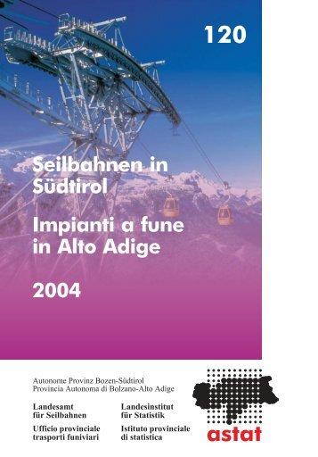 Impianti a fune in Alto Adige 2004 - Rete Civica dell'Alto Adige