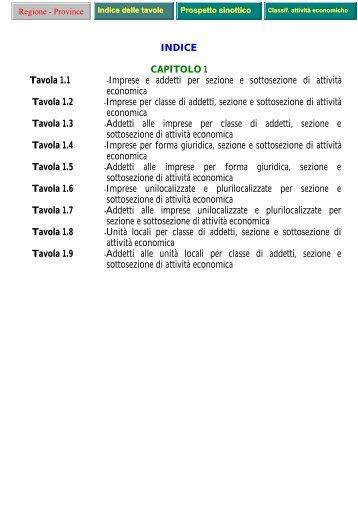 Risultati del Censimento intermedio 1996