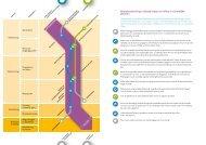 Routebeschrijving Leidraad water en milieu in ... - Provincie Utrecht