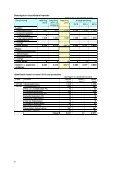 Bijlage 2 Productenbegroting 2012 - Provincie Groningen - Page 7