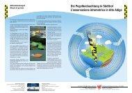 L'osservazione idrometrica in Alto Adige - Rete Civica dell'Alto Adige