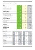 Geschäftsbericht 2003 - Provita Gesundheitsversicherung - Page 6