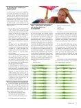 ProInfo avril 2005 - Provita Gesundheitsversicherung - Page 7