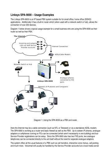 Cisco pix 501 manual pdf