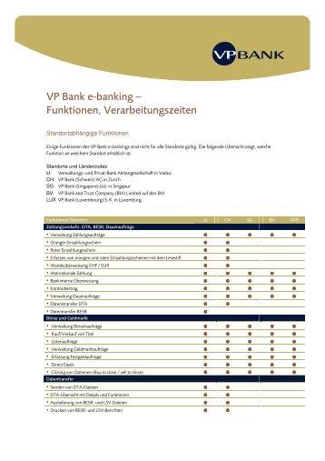 VP Bank e-banking,