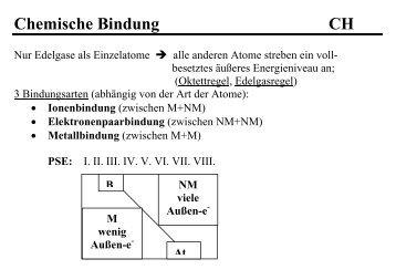 Chemie macht mobil - PS-Chemieunterricht.de