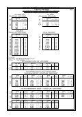 Listino 05_2012 - MERCATO - Settembre 2012.xlsx - Prysmian - Page 6