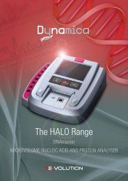 The HALO Range - Dynamica