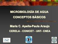 Conceptos básicos de microbiología de aguas