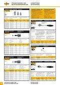 steckschlüssel betätigungswerkzeuge sockets and accessories - Seite 4