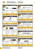 steckschlüssel betätigungswerkzeuge sockets and accessories - Seite 6