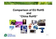 Comparison of EU RoHS and