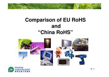 Comparison of EU RoHS and