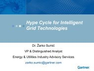 Hype Cycle for Intelligent Grid Technologies