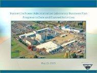 Bonneville Power Administration Laboratory Business Plan ...