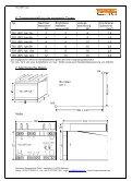 TS1 (SP) 1ph - Betec Controls BV - Seite 7