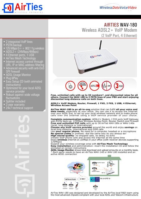 AIRTIES WAV 140 WINDOWS 8 X64 DRIVER