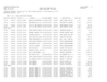 2010-2011 Period 07 March Check Register - Pharr-San Juan ...