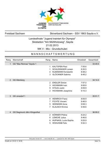 PDF Doc - PSV Zittau