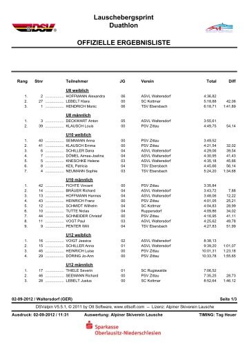 Ergebnisse vom Lausche-Bergsprint - PSV Zittau