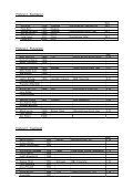 Schulreitwettbewerb Tammingaburg - Page 2