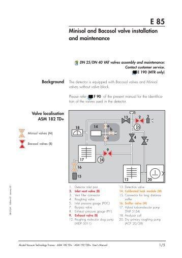 k rain controller instructions