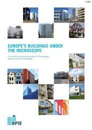 BPIE: Europe's buildings under the microscope - PU Europe