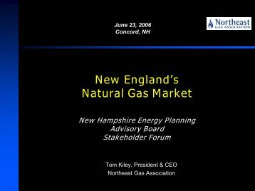 New England's Natural Gas Market - New Hampshire Public Utilities ...