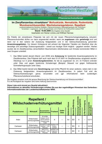 Repellent / Wildschadenverh