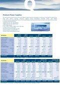 Datasheet - Page 5