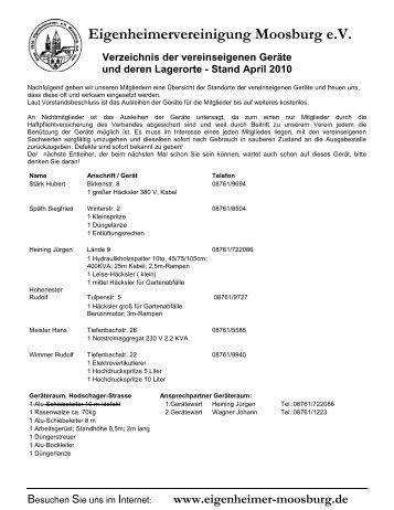 Verzeichnis der Geräte und deren Lagerorte