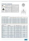 Composants - Components - Pumps! - Page 5