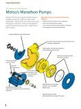 Dredge Pumps - Page 4