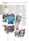 Titan™ Slurry - Pumps! - Page 3