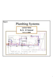 Plumbing Systems - Pumps!