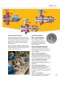 HPX Hydrocarbon Processing Pump - Pumps! - Page 5