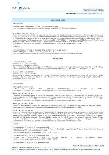 LEGISLACION> REPÚBLICA FEDERATIVA DEL ... - Punto Focal